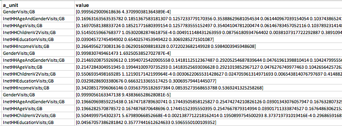 [A screengrab of the Data Subject Access Request PI obtained from Quantcast]