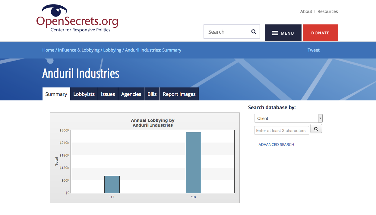 Screen-capture from the website OpenSecrets.org showing Anduril's increased spending on lobbying efforts.