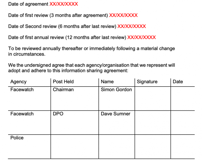 agreement signatures