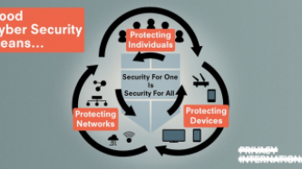 What security means for NGOs (and why we do it badly)