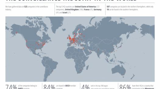 Map of world of surveillance companies